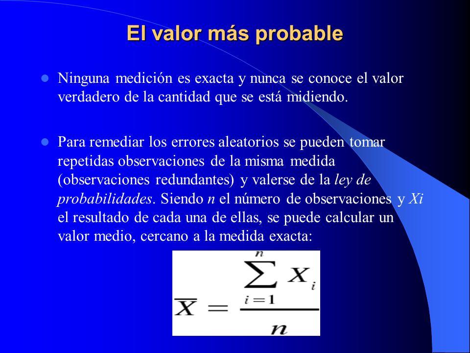 El valor más probable Ninguna medición es exacta y nunca se conoce el valor verdadero de la cantidad que se está midiendo.