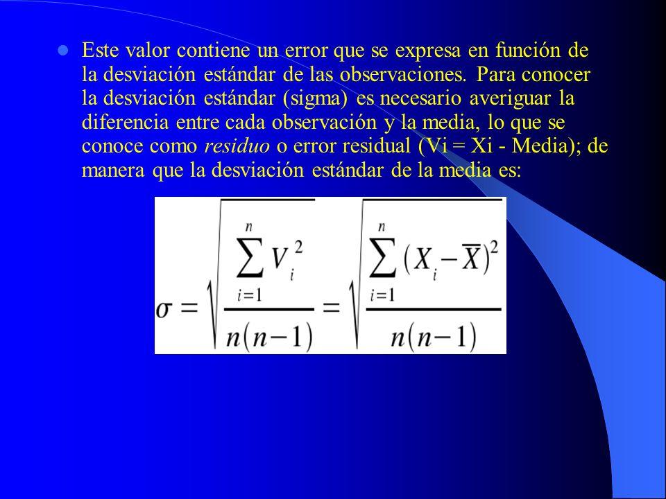 Este valor contiene un error que se expresa en función de la desviación estándar de las observaciones.