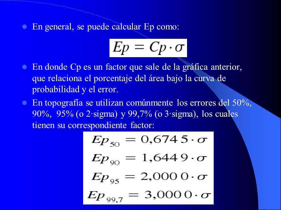 En general, se puede calcular Ep como: