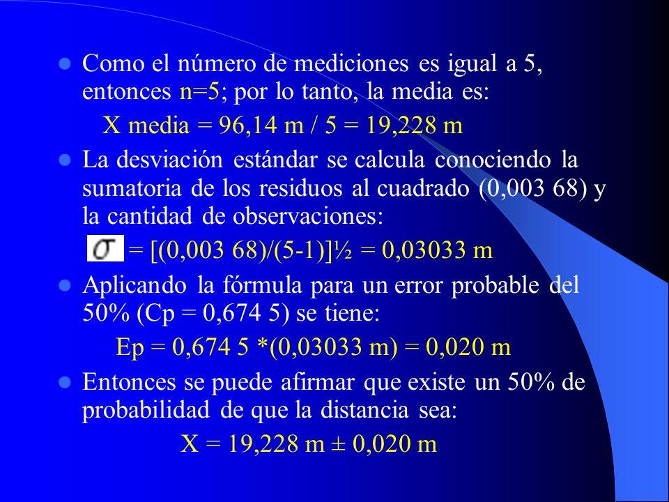 Como el número de mediciones es igual a 5, entonces n=5; por lo tanto, la media es: