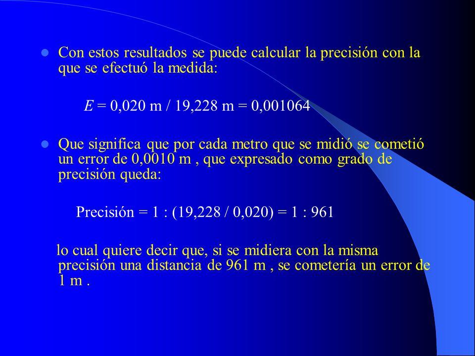 Con estos resultados se puede calcular la precisión con la que se efectuó la medida:
