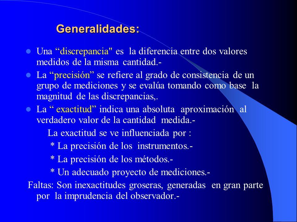 Generalidades:Una discrepancia es la diferencia entre dos valores medidos de la misma cantidad.-
