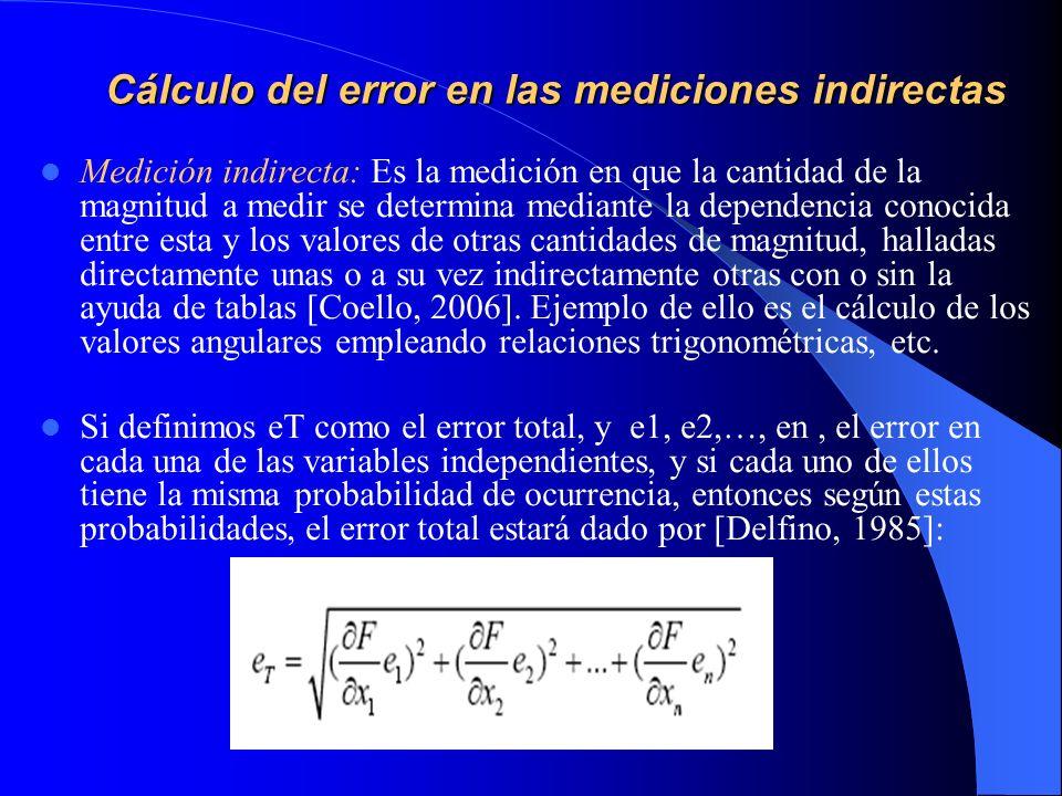 Cálculo del error en las mediciones indirectas