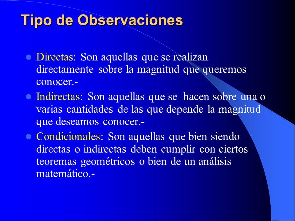 Tipo de ObservacionesDirectas: Son aquellas que se realizan directamente sobre la magnitud que queremos conocer.-