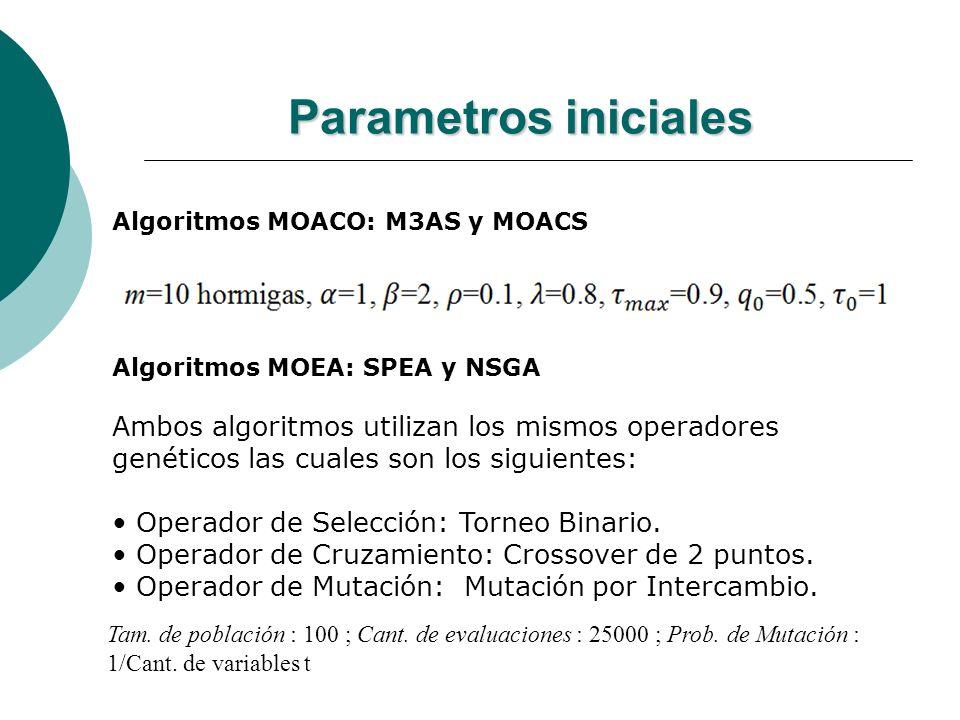 Parametros iniciales Algoritmos MOACO: M3AS y MOACS. Algoritmos MOEA: SPEA y NSGA.