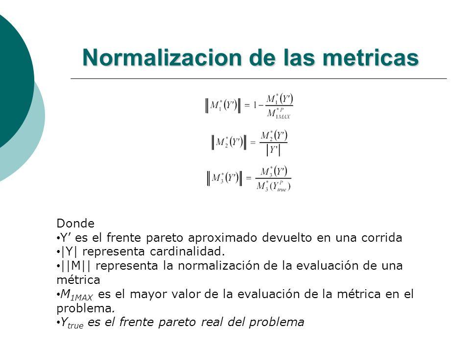Normalizacion de las metricas