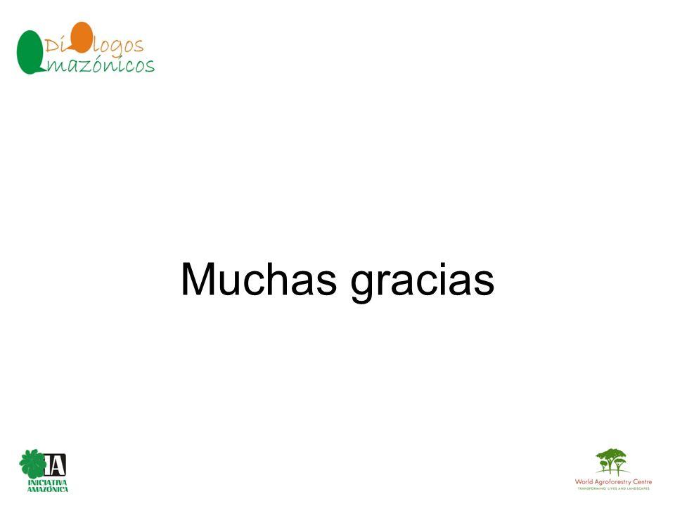Muchas gracias BOLIVIA