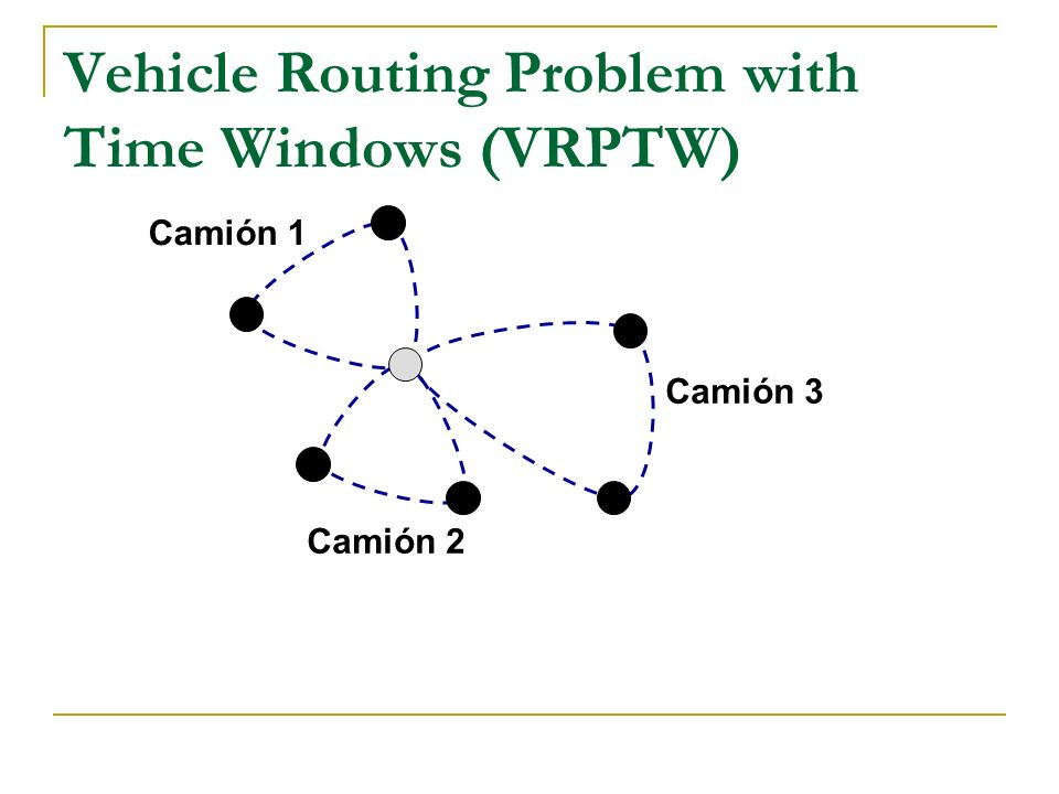 Vehicle Routing Problem with Time Windows (VRPTW)