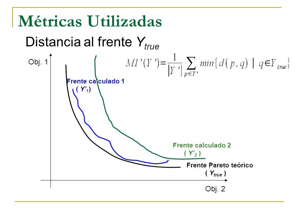 Métricas Utilizadas Distancia al frente Ytrue Obj. 1 Obj. 2