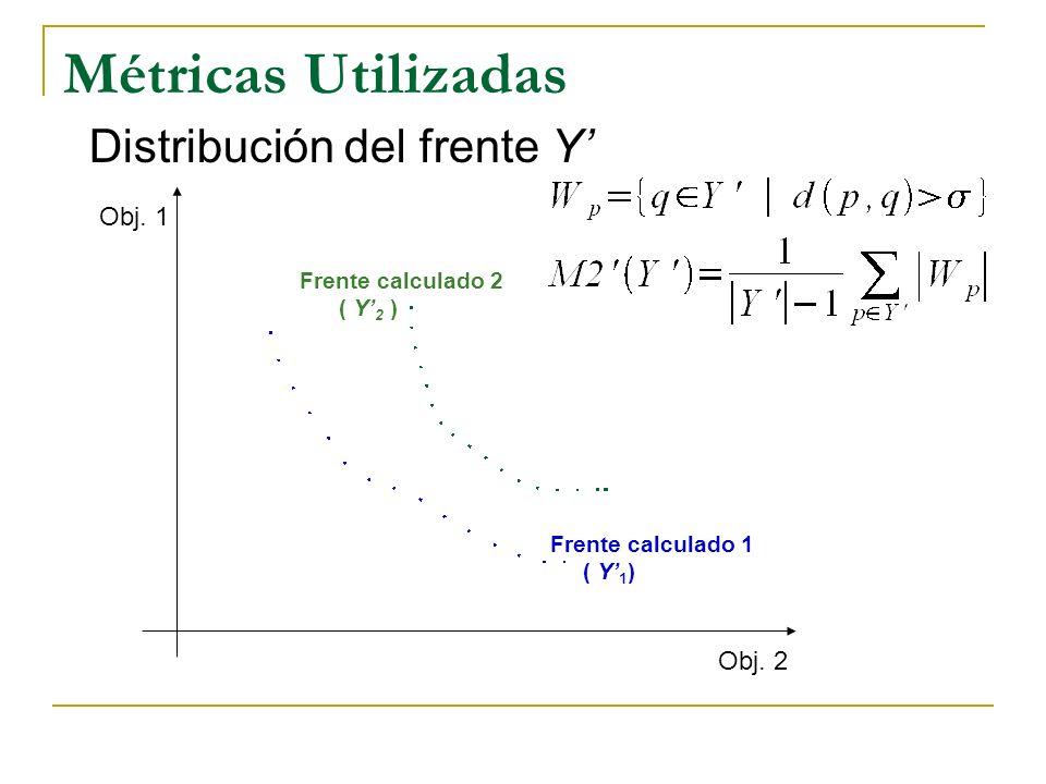 Métricas Utilizadas Distribución del frente Y' Obj. 1 Obj. 2