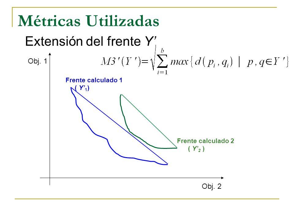 Métricas Utilizadas Extensión del frente Y' Obj. 1 Obj. 2