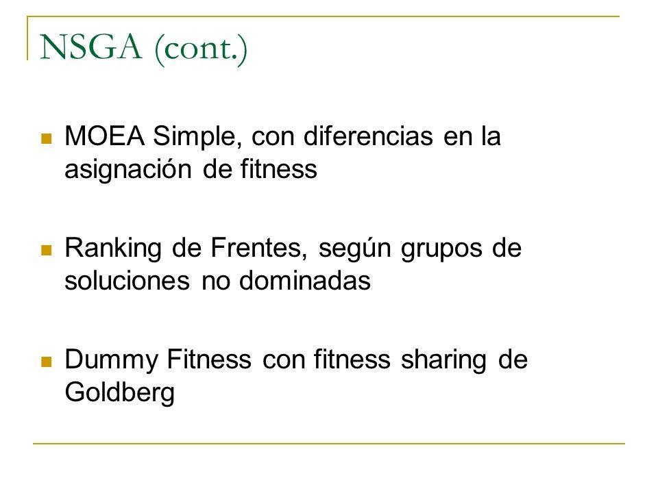 NSGA (cont.) MOEA Simple, con diferencias en la asignación de fitness