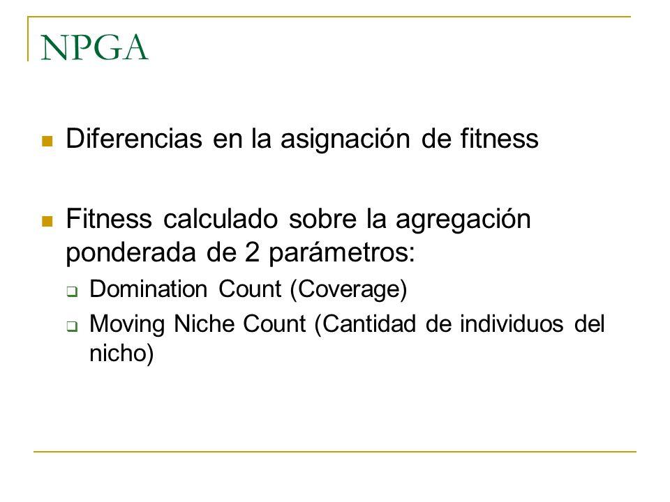 NPGA Diferencias en la asignación de fitness