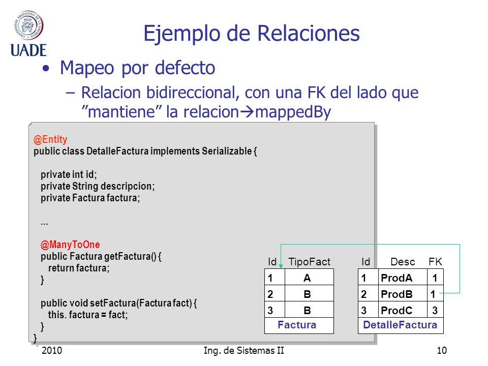 Ejemplo de Relaciones Mapeo por defecto