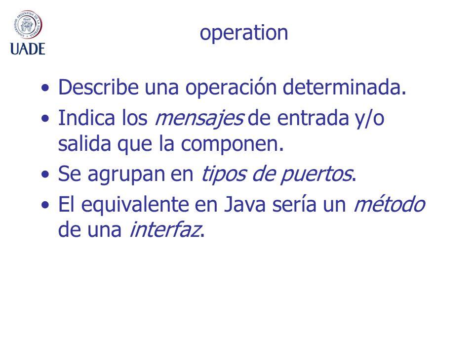 operation Describe una operación determinada. Indica los mensajes de entrada y/o salida que la componen.