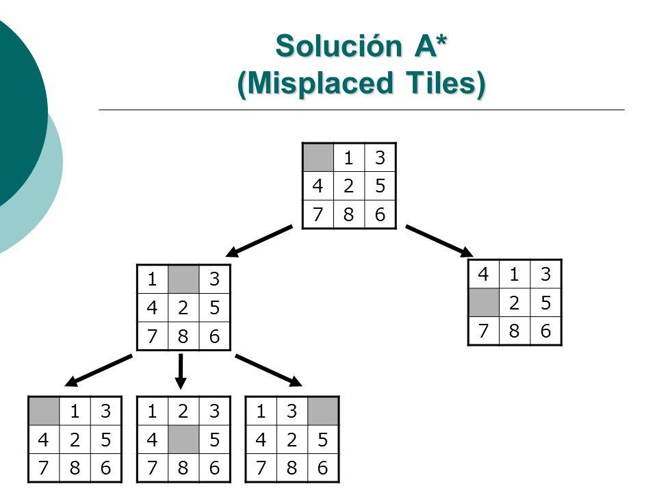 Solución A* (Misplaced Tiles)