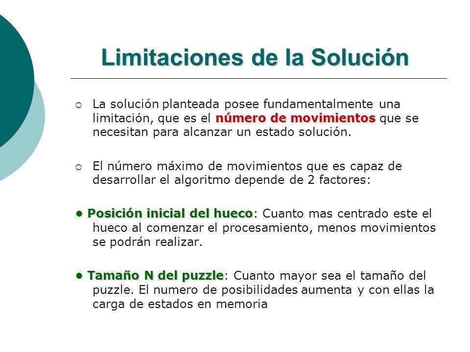 Limitaciones de la Solución