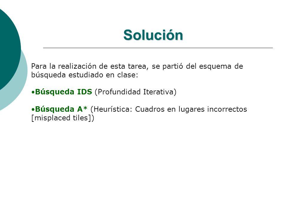 Solución Para la realización de esta tarea, se partió del esquema de búsqueda estudiado en clase: Búsqueda IDS (Profundidad Iterativa)