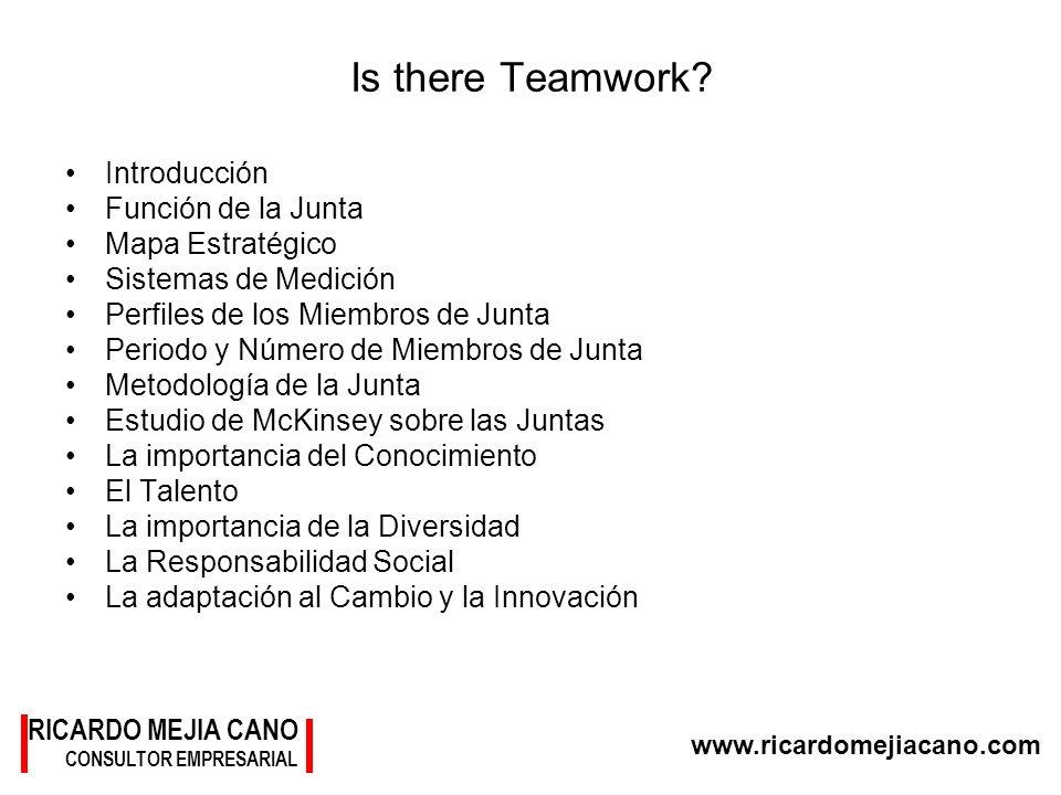 Is there Teamwork Introducción Función de la Junta Mapa Estratégico