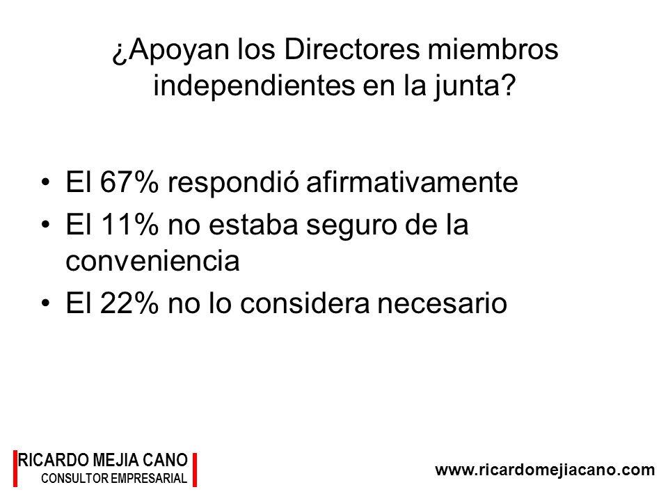 ¿Apoyan los Directores miembros independientes en la junta