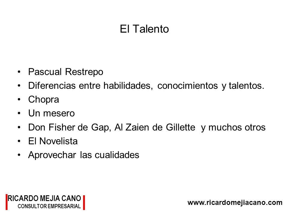 El Talento Pascual Restrepo