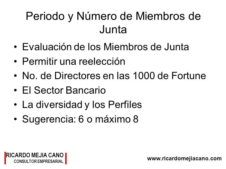 Periodo y Número de Miembros de Junta