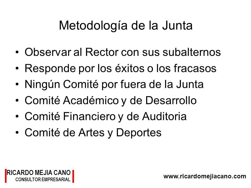 Metodología de la Junta