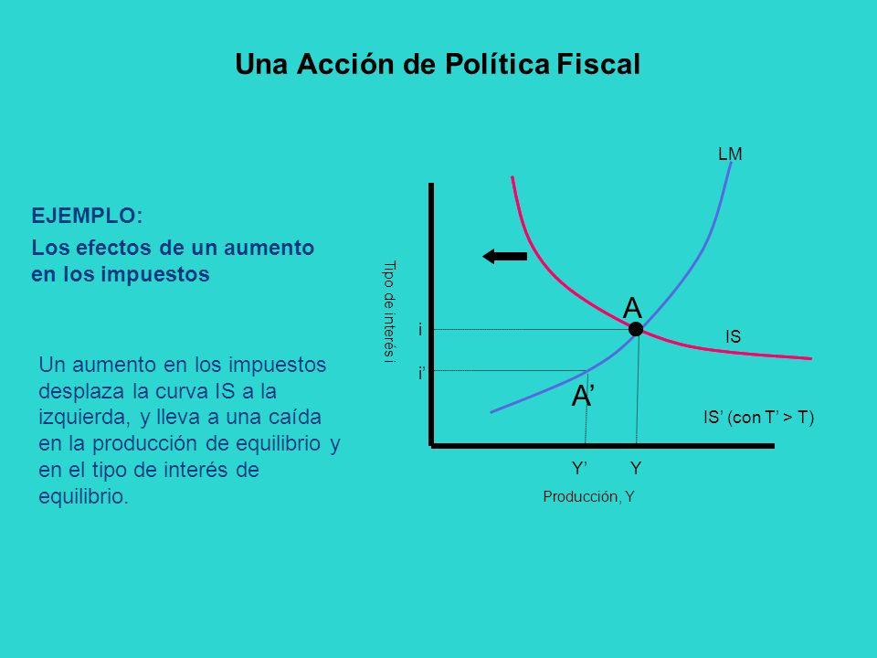 Una Acción de Política Fiscal
