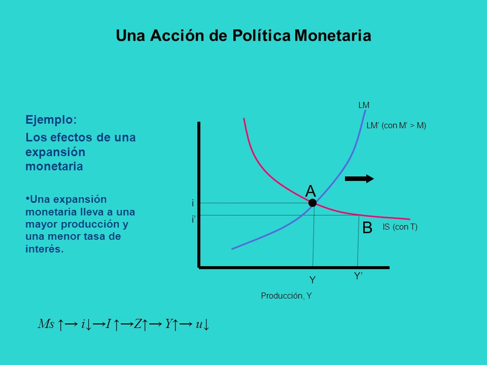 Una Acción de Política Monetaria