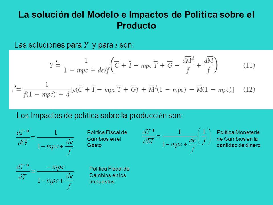 La solución del Modelo e Impactos de Política sobre el Producto