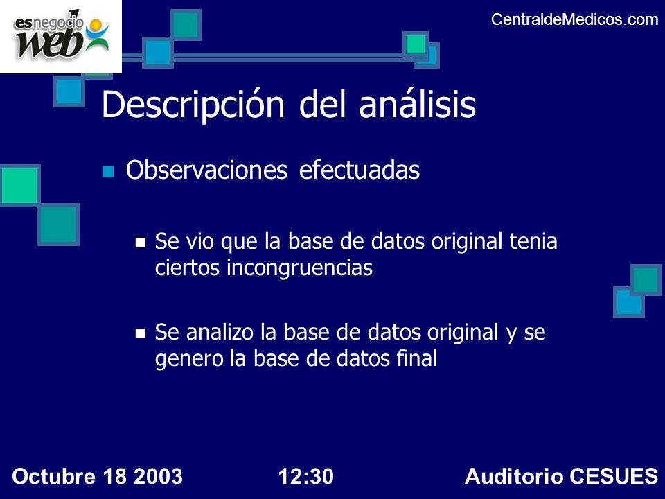 Descripción del análisis