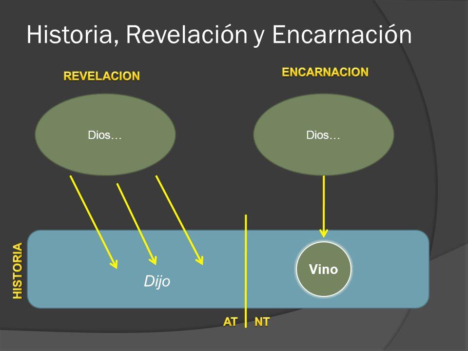 Historia, Revelación y Encarnación