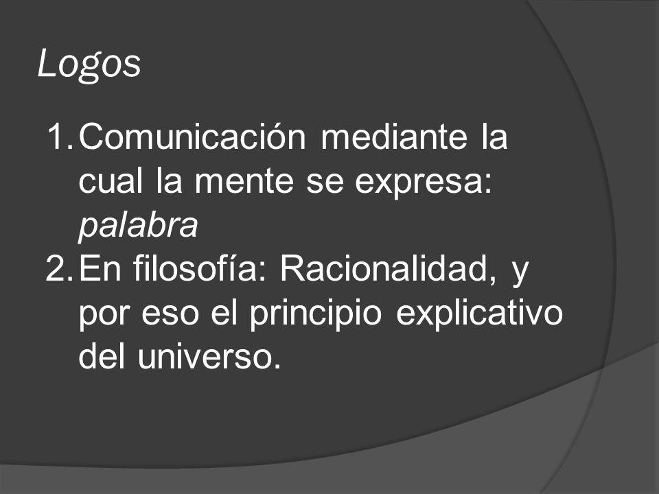 Logos Comunicación mediante la cual la mente se expresa: palabra