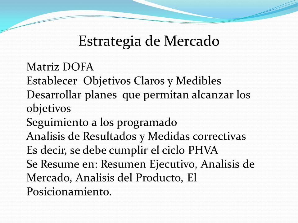 Estrategia de Mercado Matriz DOFA