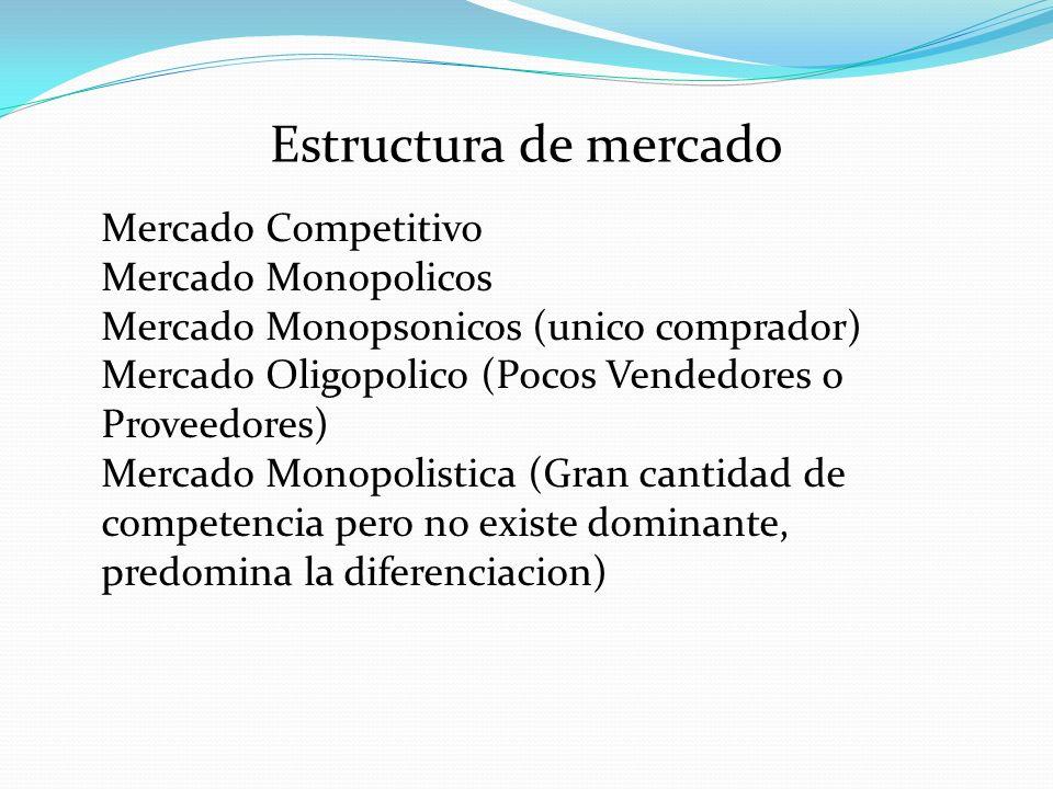 Estructura de mercado Mercado Competitivo Mercado Monopolicos
