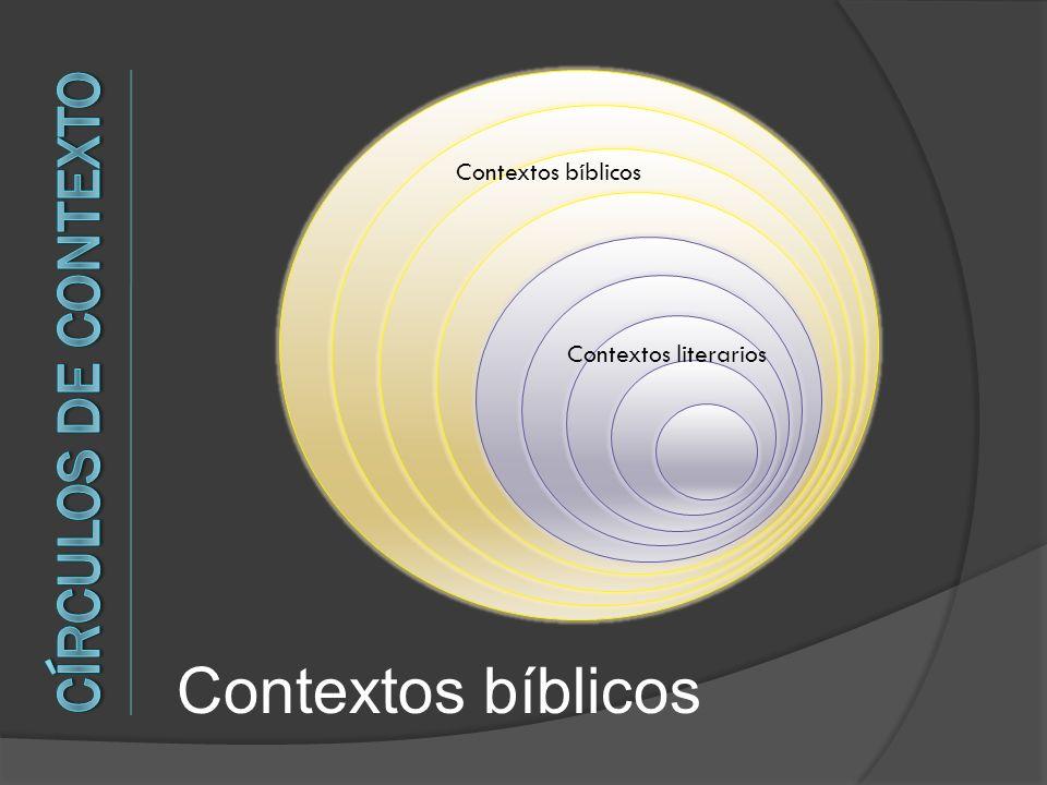 Contextos bíblicos Círculos de Contexto Contextos bíblicos