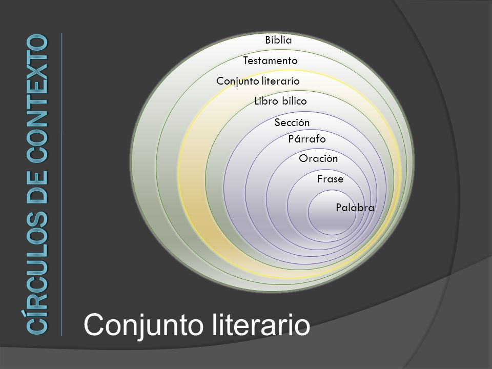 Conjunto literario Círculos de Contexto Biblia Testamento