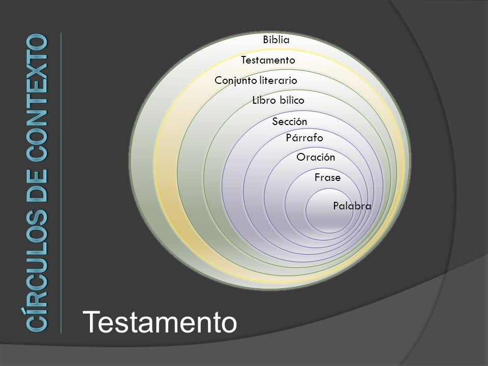Testamento Círculos de Contexto Biblia Testamento Conjunto literario