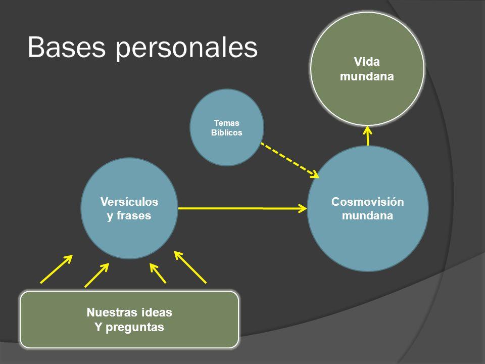 Bases personales Vida mundana Nuestras ideas Y preguntas Cosmovisión