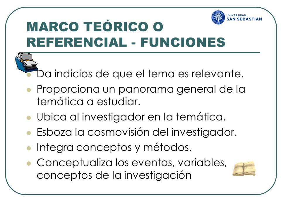 MARCO TEÓRICO O REFERENCIAL - FUNCIONES
