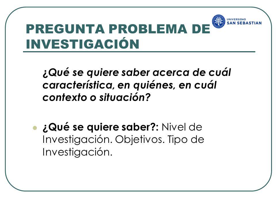 PREGUNTA PROBLEMA DE INVESTIGACIÓN