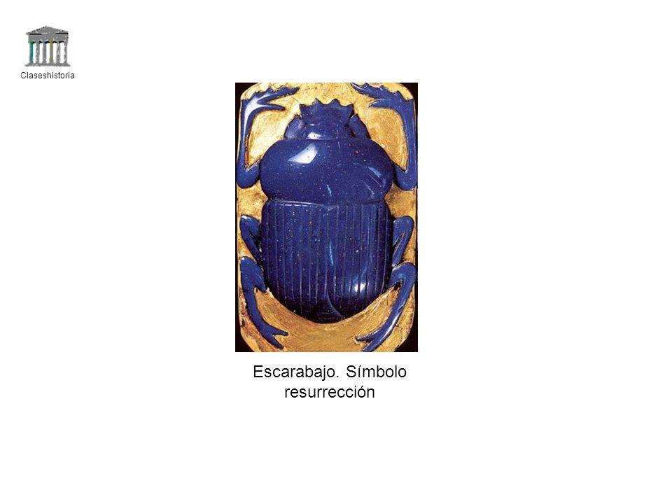 Claseshistoria Escarabajo. Símbolo resurrección