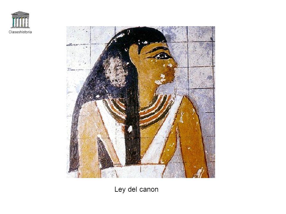 Claseshistoria Ley del canon