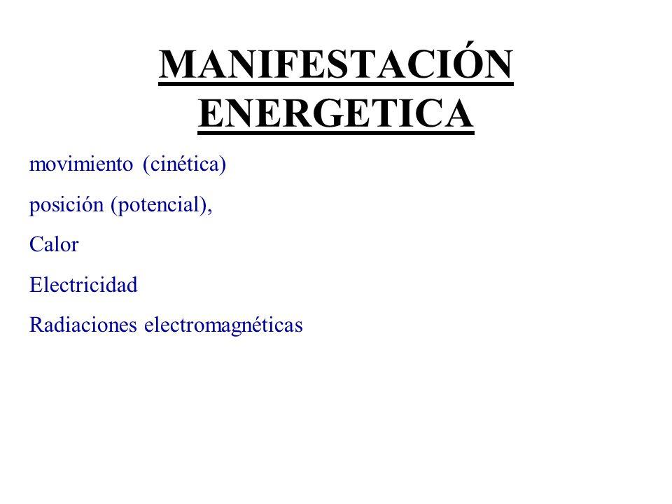 MANIFESTACIÓN ENERGETICA
