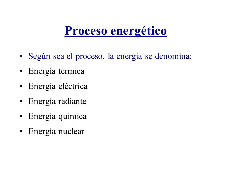 Proceso energético Según sea el proceso, la energía se denomina: