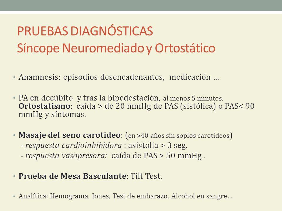 PRUEBAS DIAGNÓSTICAS Síncope Neuromediado y Ortostático