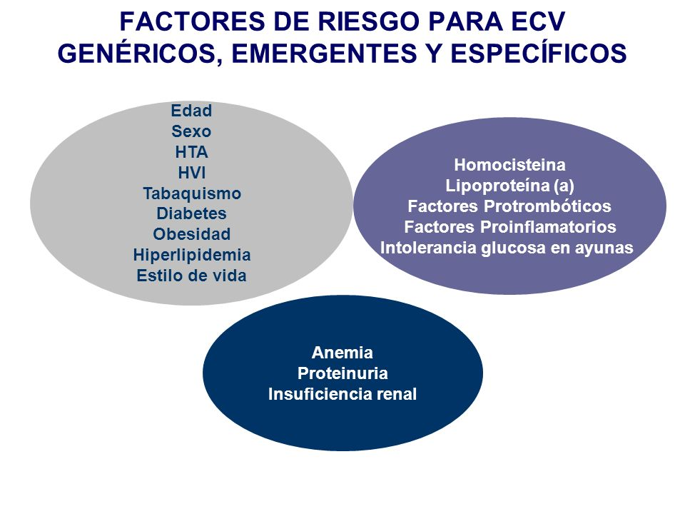 FACTORES DE RIESGO PARA ECV GENÉRICOS, EMERGENTES Y ESPECÍFICOS