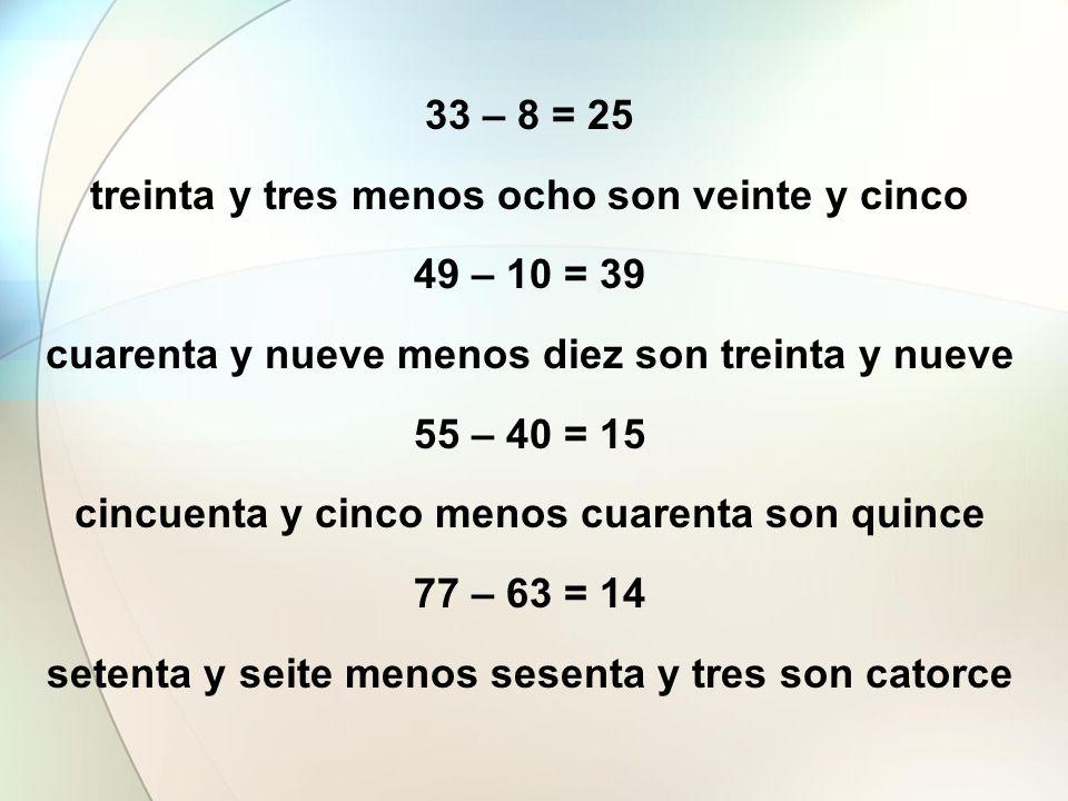 treinta y tres menos ocho son veinte y cinco 49 – 10 = 39