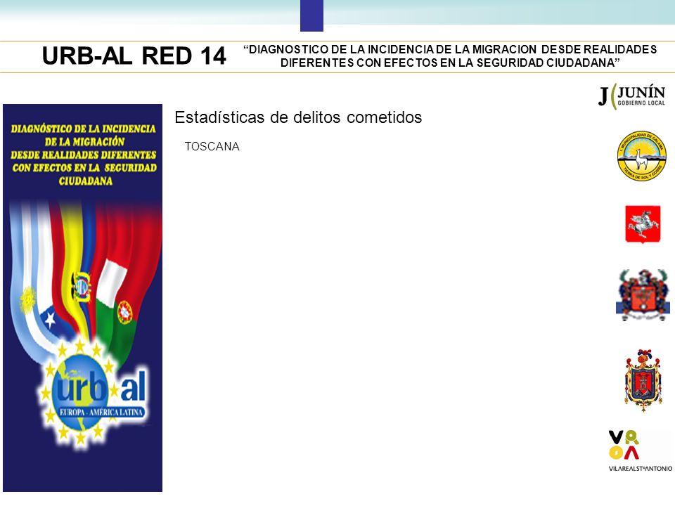 URB-AL RED 14 Estadísticas de delitos cometidos