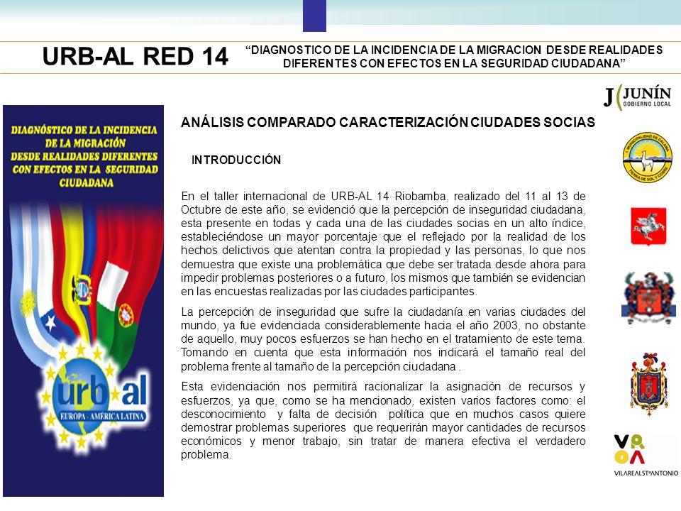 URB-AL RED 14 ANÁLISIS COMPARADO CARACTERIZACIÓN CIUDADES SOCIAS